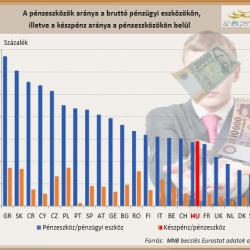 gyors kereset és pénzfelvétel)